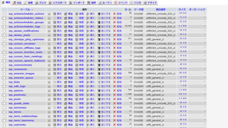 phpMyAdmin データベース