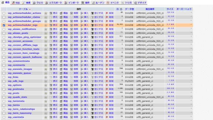 phpMyAdmin actionscheduler_logsにチェック